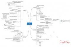 review-khoa-hoc-quang-cao-facebook-MFA-0324