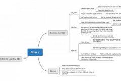 review-khoa-hoc-quang-cao-facebook-MFA-0325
