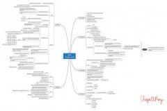 review-khoa-hoc-quang-cao-facebook-MFA-0326