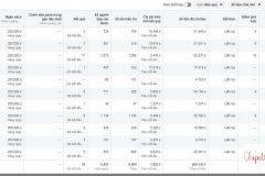 review-khoa-hoc-quang-cao-facebook-MFA-0353